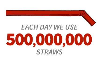 We use 500 Millions straws a day